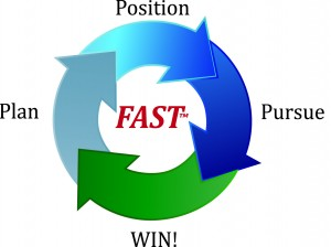 Federal Acceleration Strategies and Tactics (FAST™) Logo