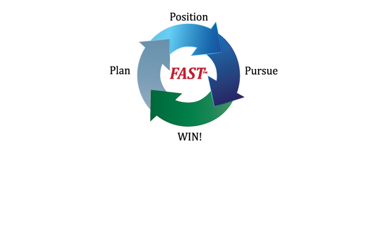 FAST Process