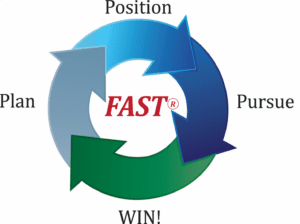 Talk to TargetGov to see how the Complete New Business Toolkit and the FAST® Process can help your business.